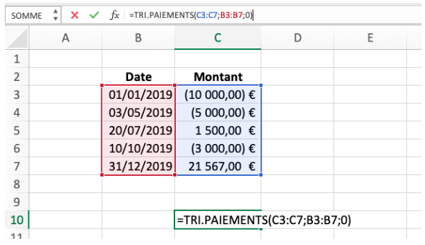 Comment calculer la performance d'un placement